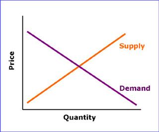 microeconomics assignment pdf