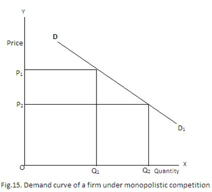 economics and demand curve essay Question: 1 using aggregative demand short-term aggregative supply and long-term sum supply curves explicate the procedure and causes by which each of the undermentioned economic events will travel the economic system from one long-term macroeconomic equilibrium to another.