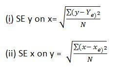 Fundamental Formula