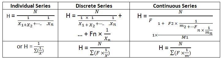 Statistics Question Homework