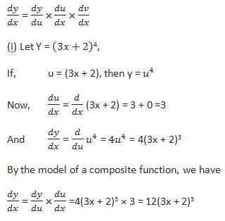 Differentiation of Function